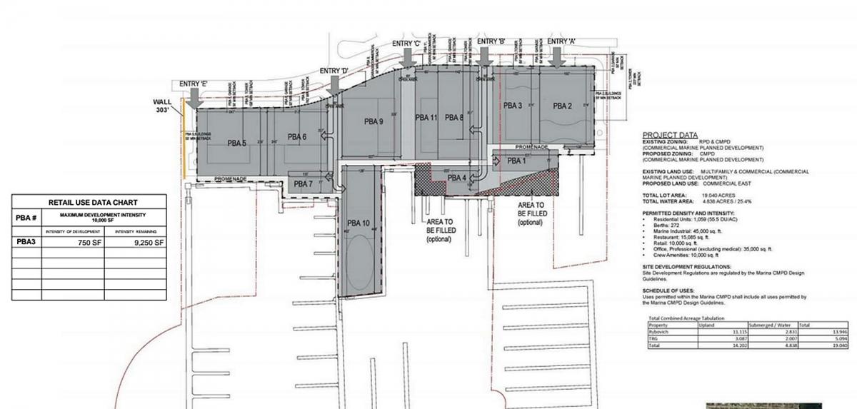 Marina Village - Design Guidelines Masterplan